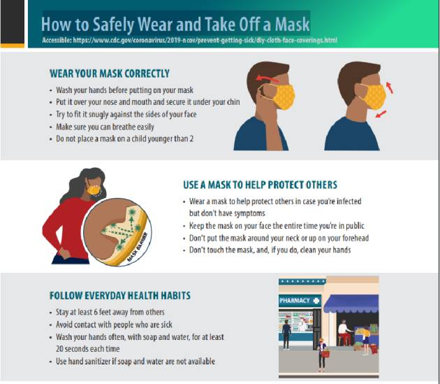 How to Safely Wear and Take Off a Mask